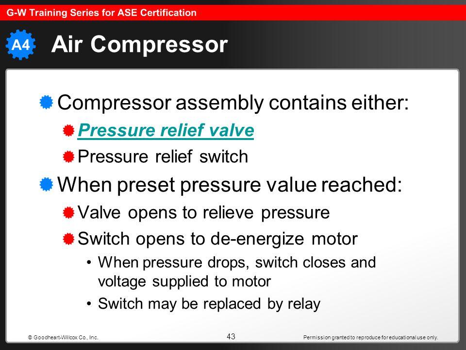 Air Compressor Compressor assembly contains either: