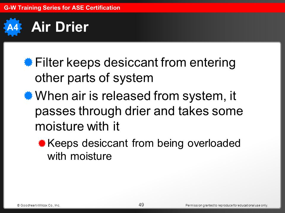 Air Drier Filter keeps desiccant from entering other parts of system