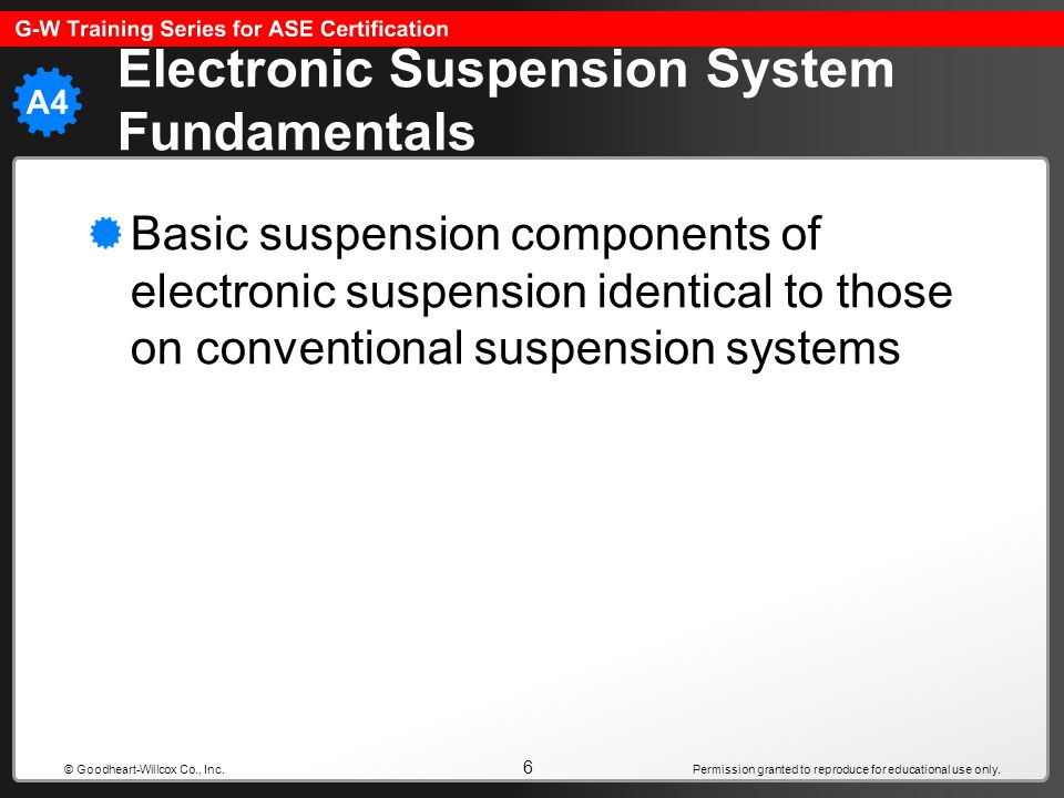 Electronic Suspension System Fundamentals