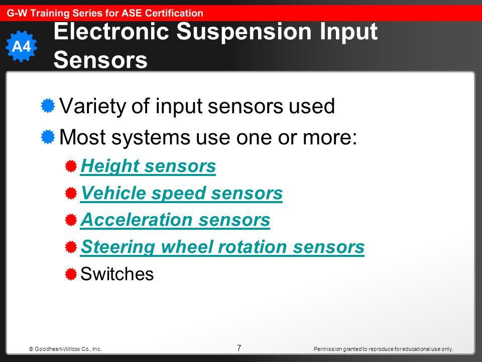 Electronic Suspension Input Sensors