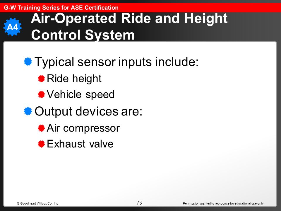 Air-Operated Ride and Height Control System