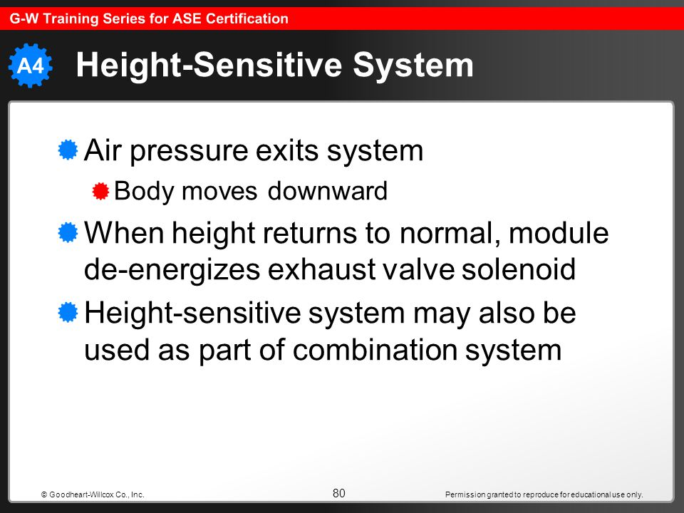 Height-Sensitive System