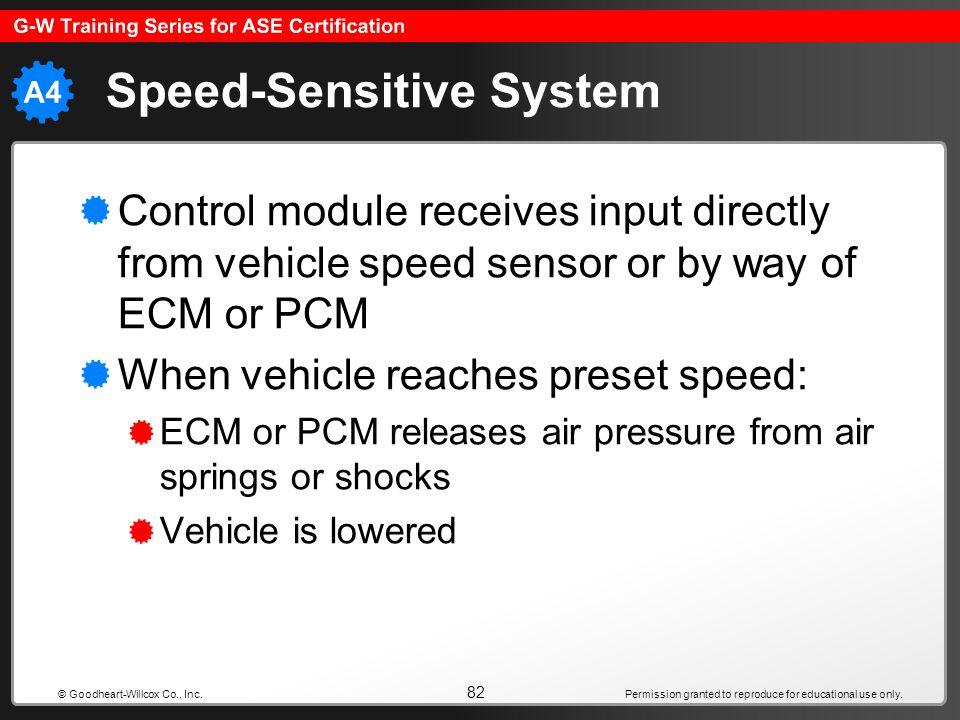 Speed-Sensitive System