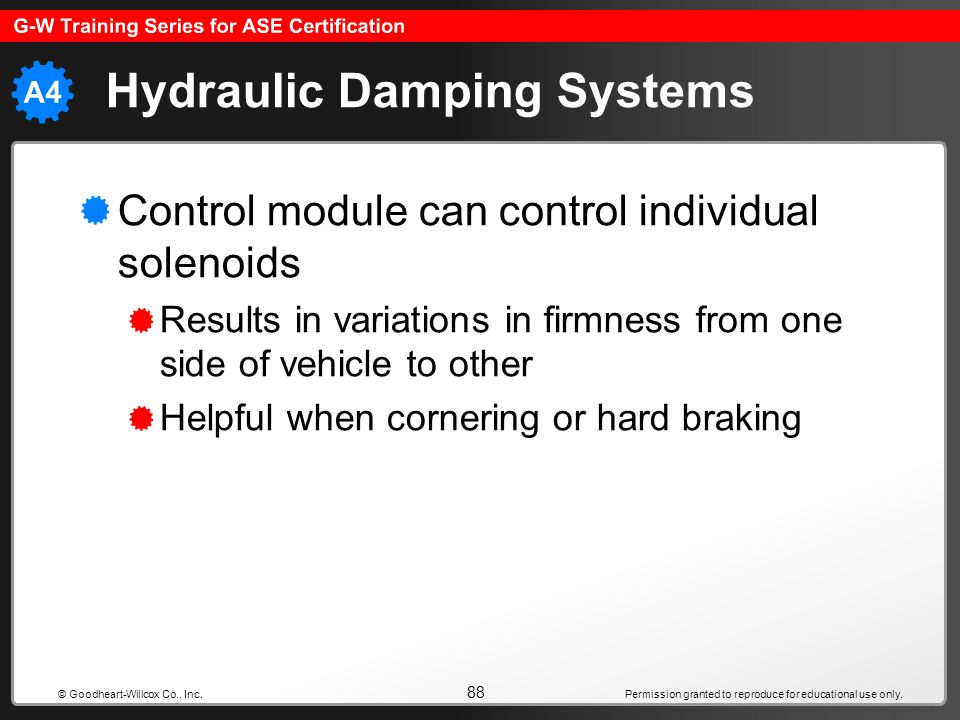 Hydraulic Damping Systems