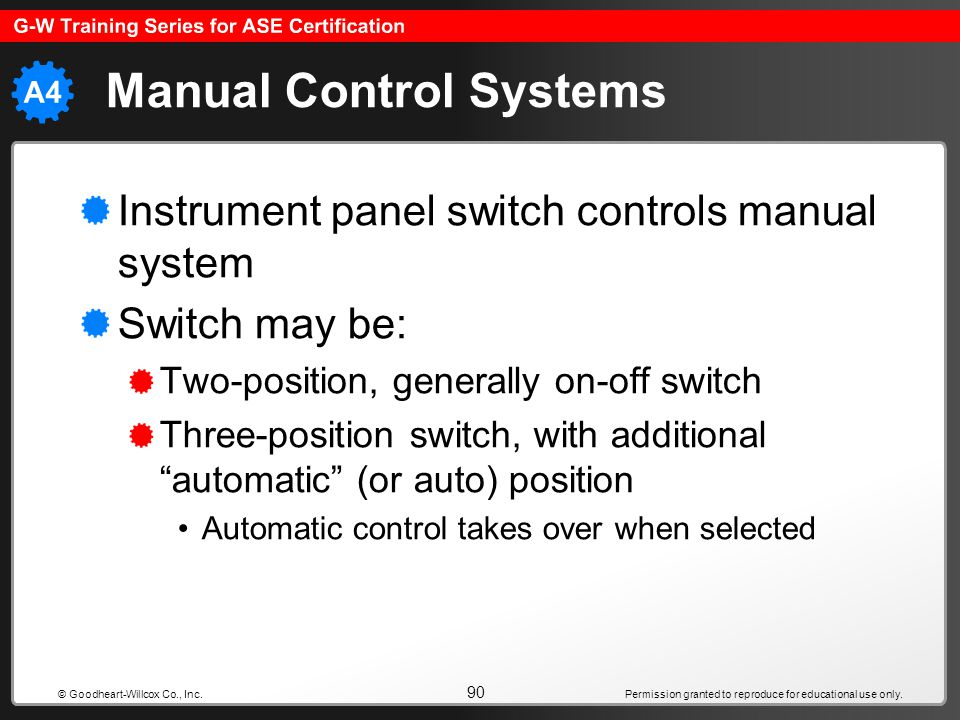 Manual Control Systems