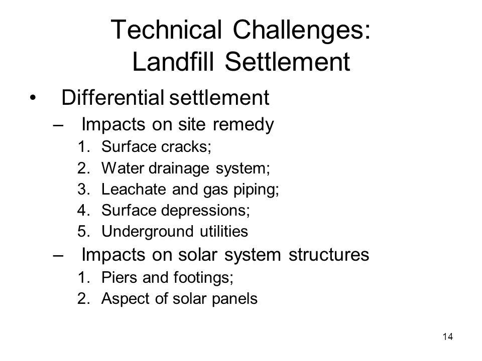 Technical Challenges: Landfill Settlement