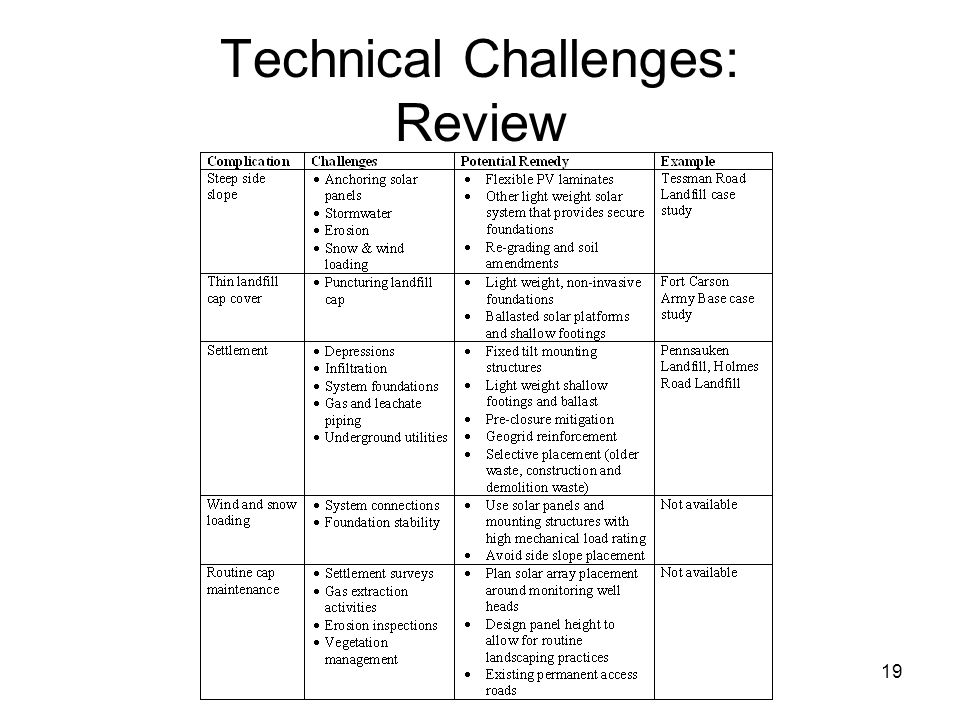 Technical Challenges: Review