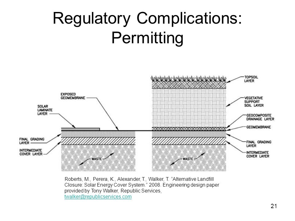 Regulatory Complications: Permitting