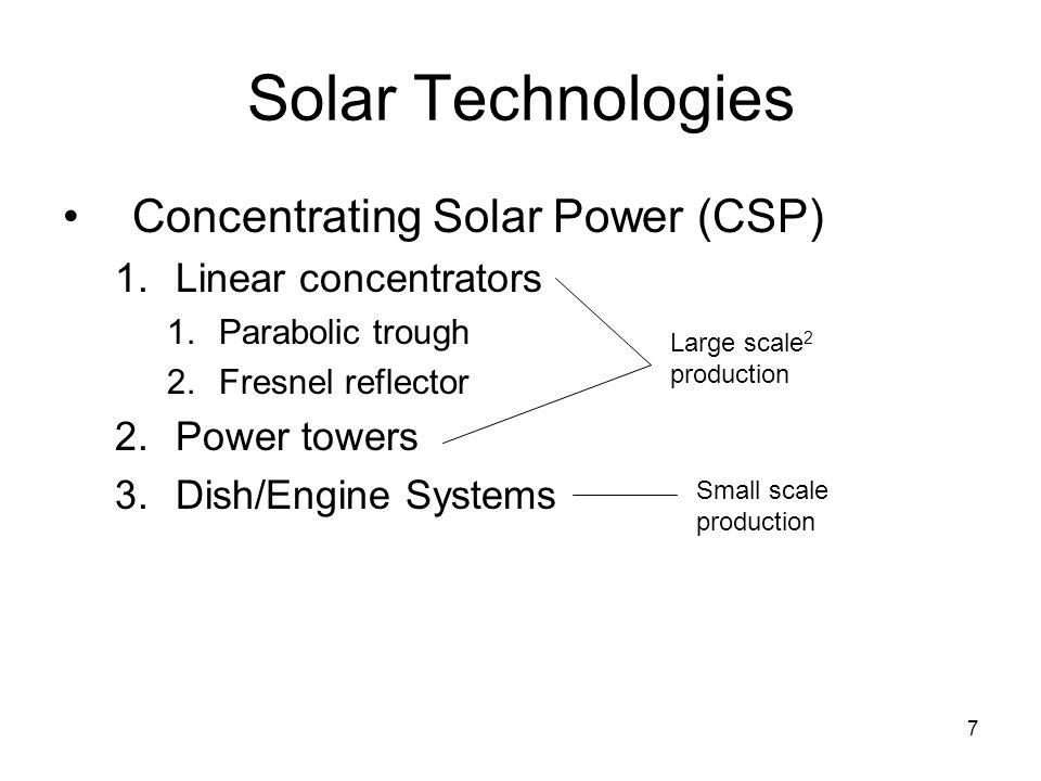 Solar Technologies Concentrating Solar Power (CSP)