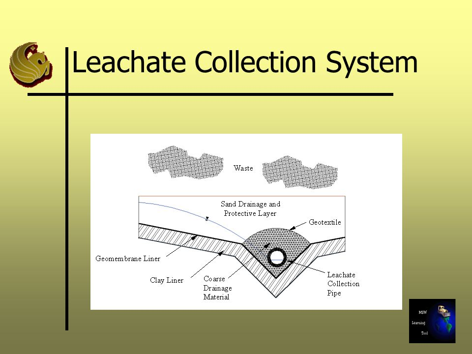 Leachate Collection System