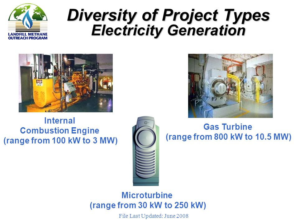 Diversity of Project Types Electricity Generation