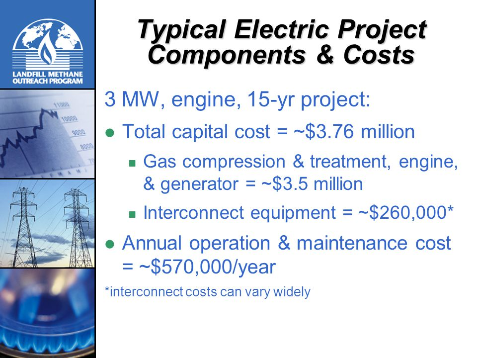 Typical Electric Project Components & Costs