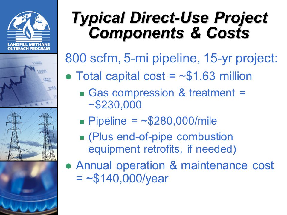 Typical Direct-Use Project Components & Costs