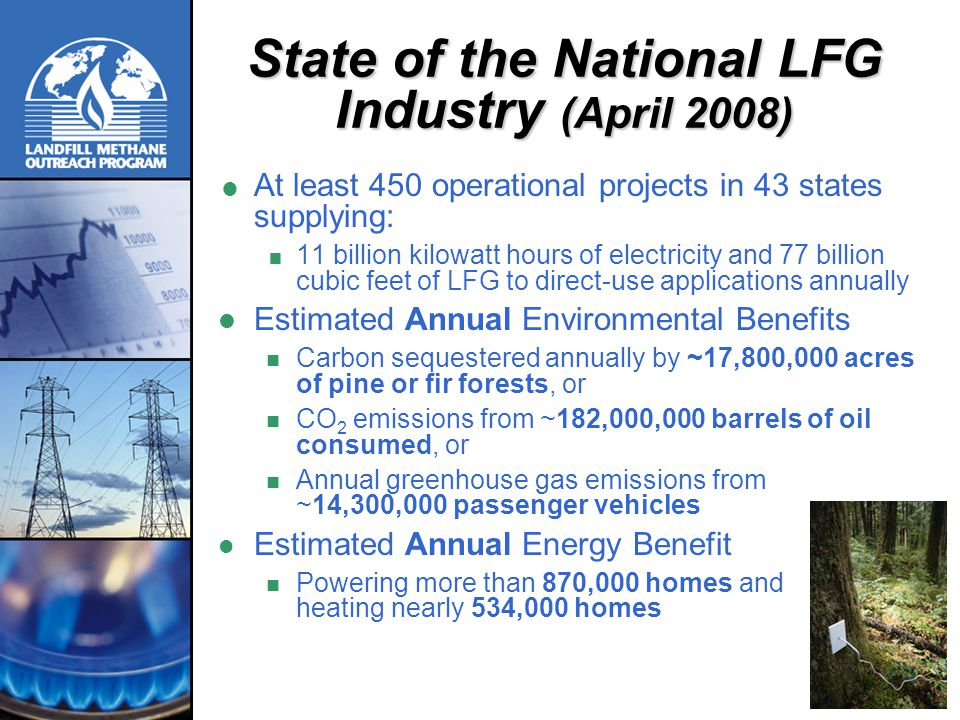 State of the National LFG Industry (April 2008)