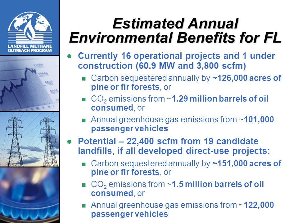 Estimated Annual Environmental Benefits for FL