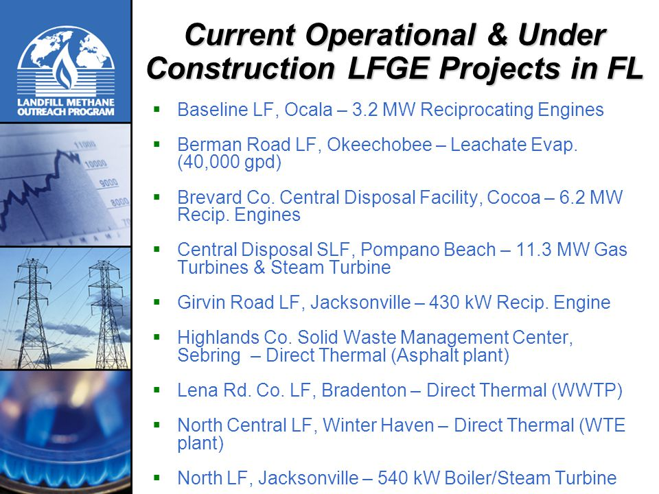 Current Operational & Under Construction LFGE Projects in FL
