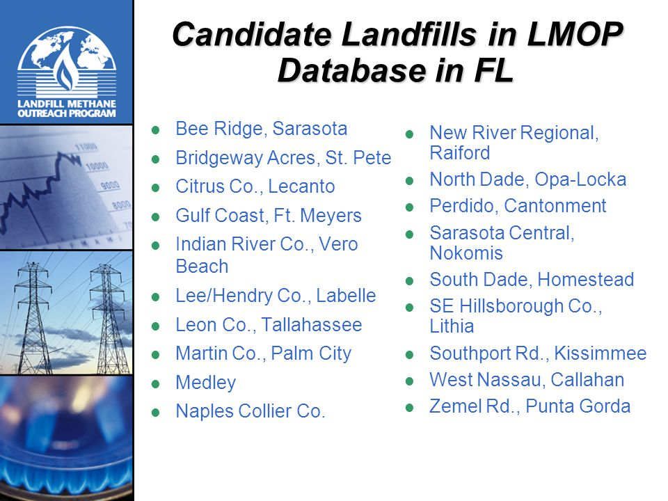 Candidate Landfills in LMOP Database in FL