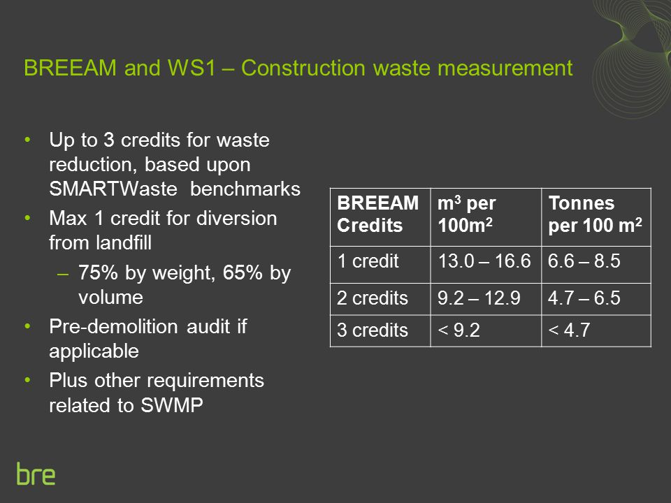 BREEAM and WS1 – Construction waste measurement