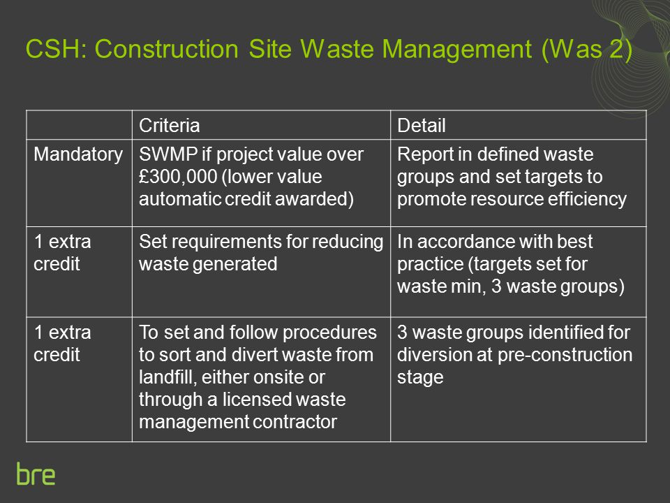 CSH: Construction Site Waste Management (Was 2)