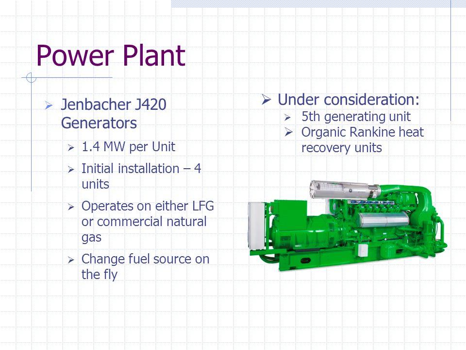 Power Plant Under consideration: Jenbacher J420 Generators