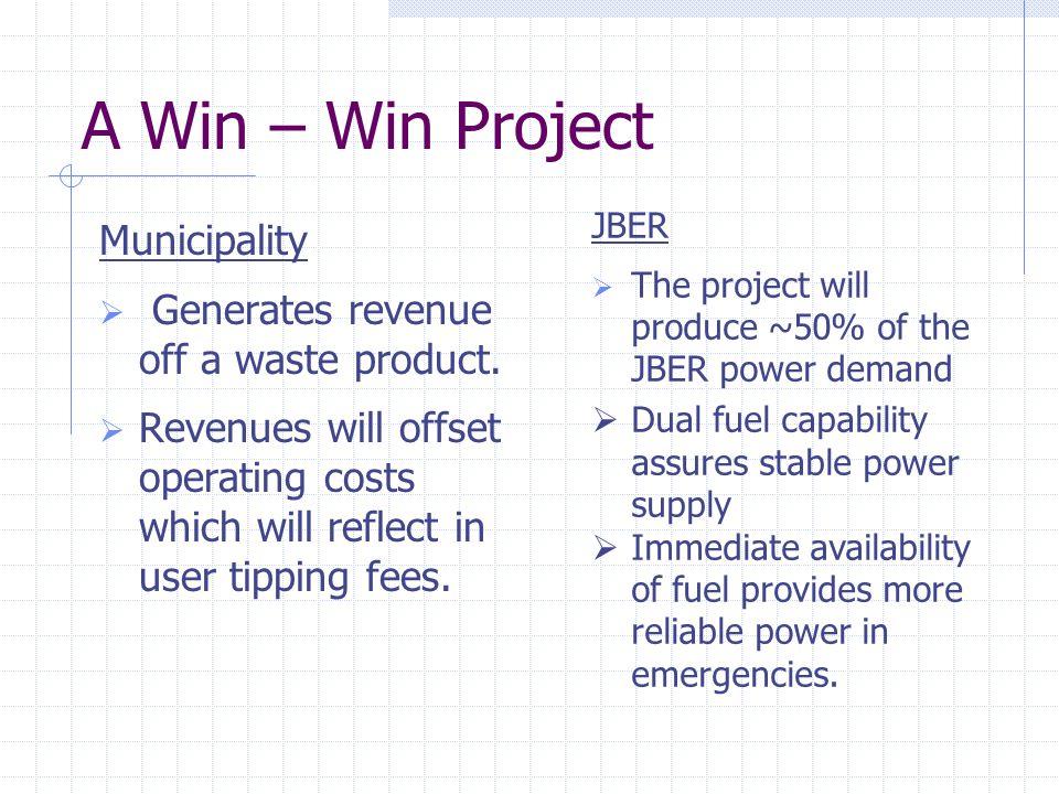 A Win – Win Project Municipality