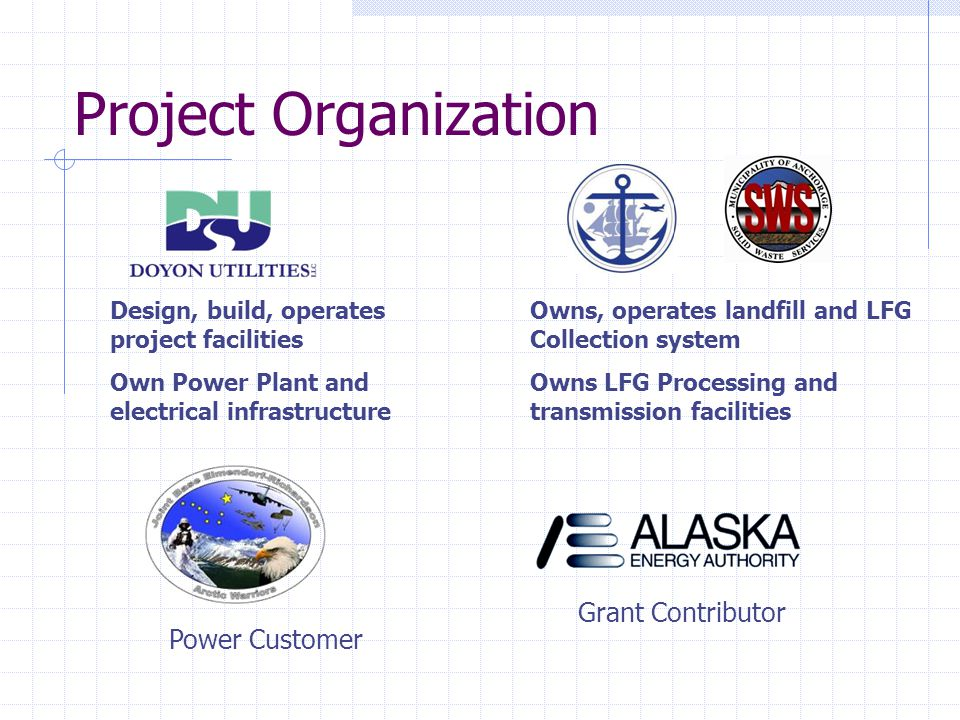 Project Organization Grant Contributor Power Customer