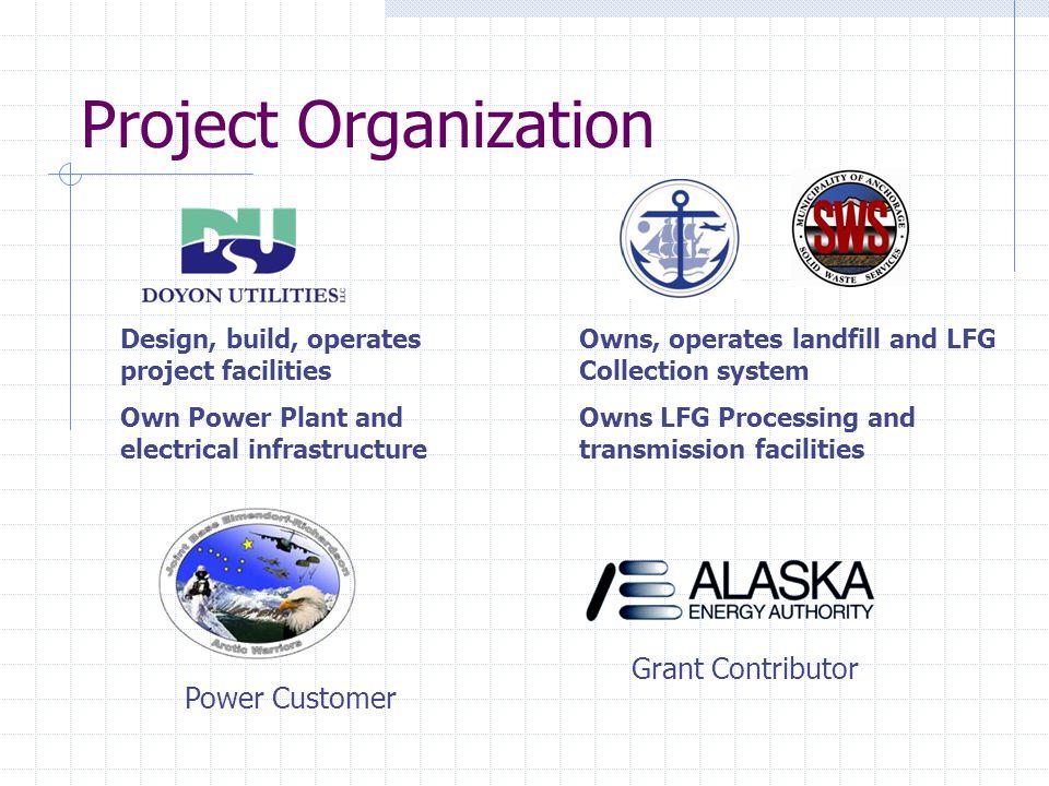 Project Organization Grant Contributor Power Customer