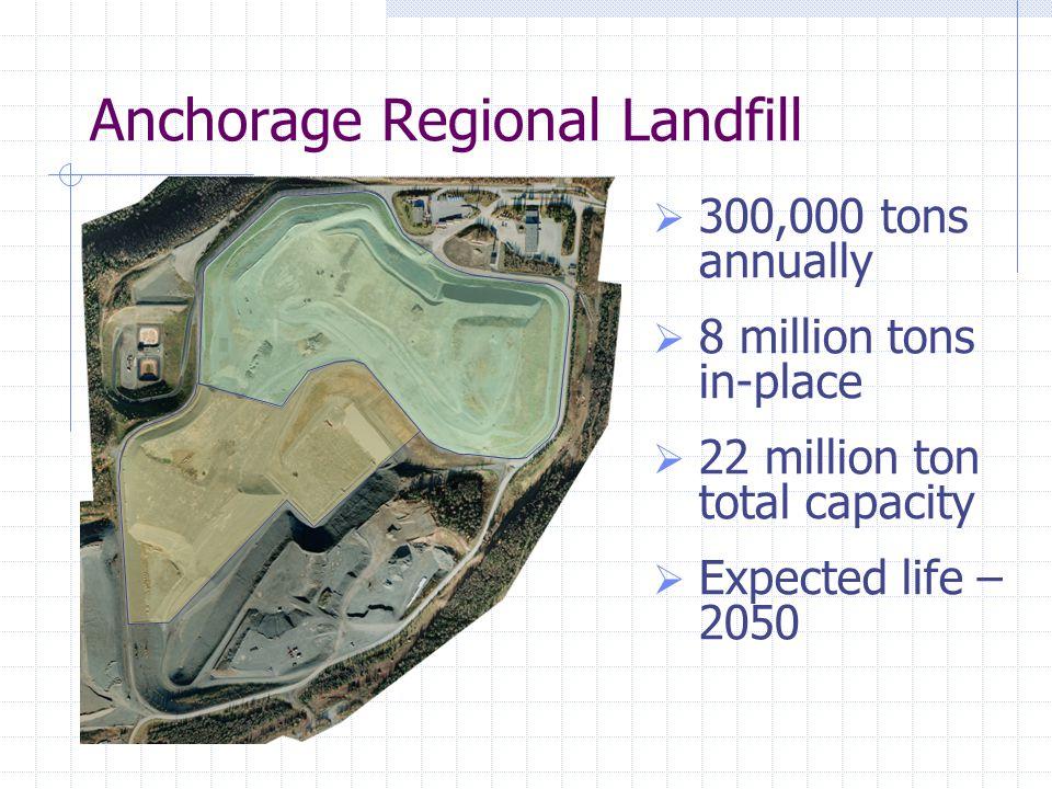 Anchorage Regional Landfill