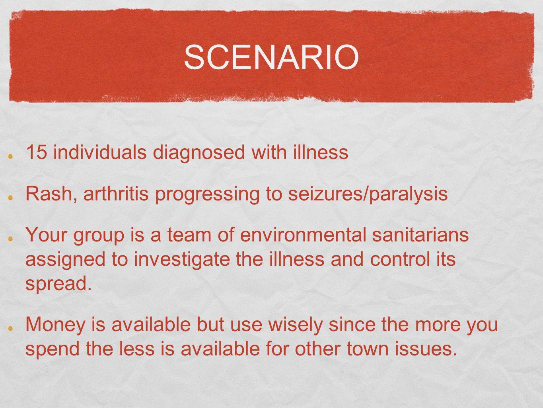SCENARIO 15 individuals diagnosed with illness