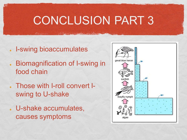 CONCLUSION PART 3 I-swing bioaccumulates