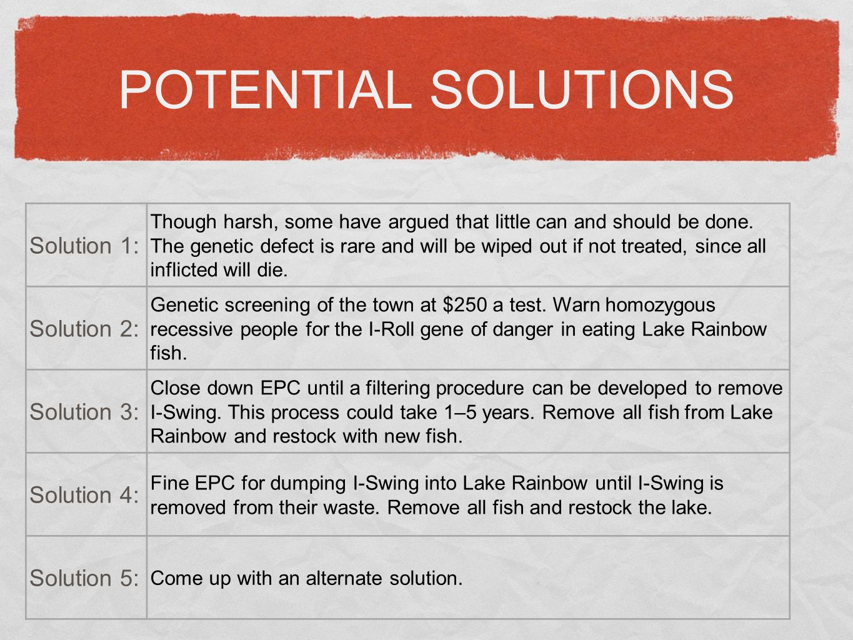 POTENTIAL SOLUTIONS Solution 1: Solution 2: Solution 3: Solution 4: