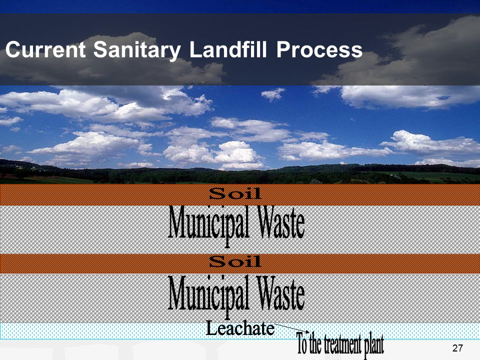 Current Sanitary Landfill Process