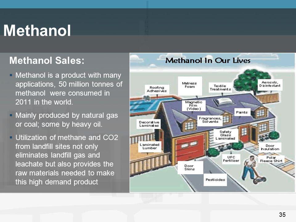 Methanol Methanol Sales: