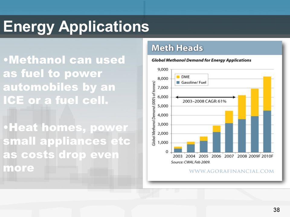 Energy Applications Methanol can used as fuel to power automobiles by an ICE or a fuel cell.