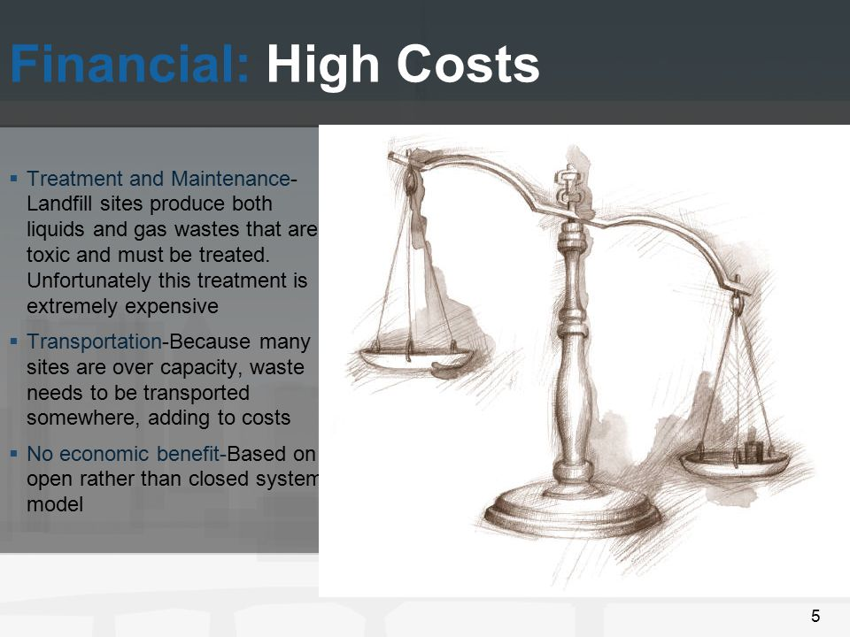 Financial: High Costs