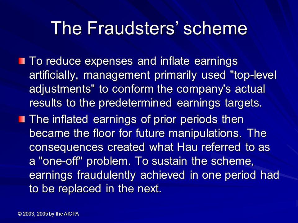 The Fraudsters' scheme