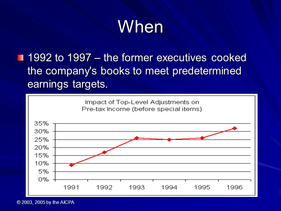 When 1992 to 1997 – the former executives cooked the company s books to meet predetermined earnings targets.