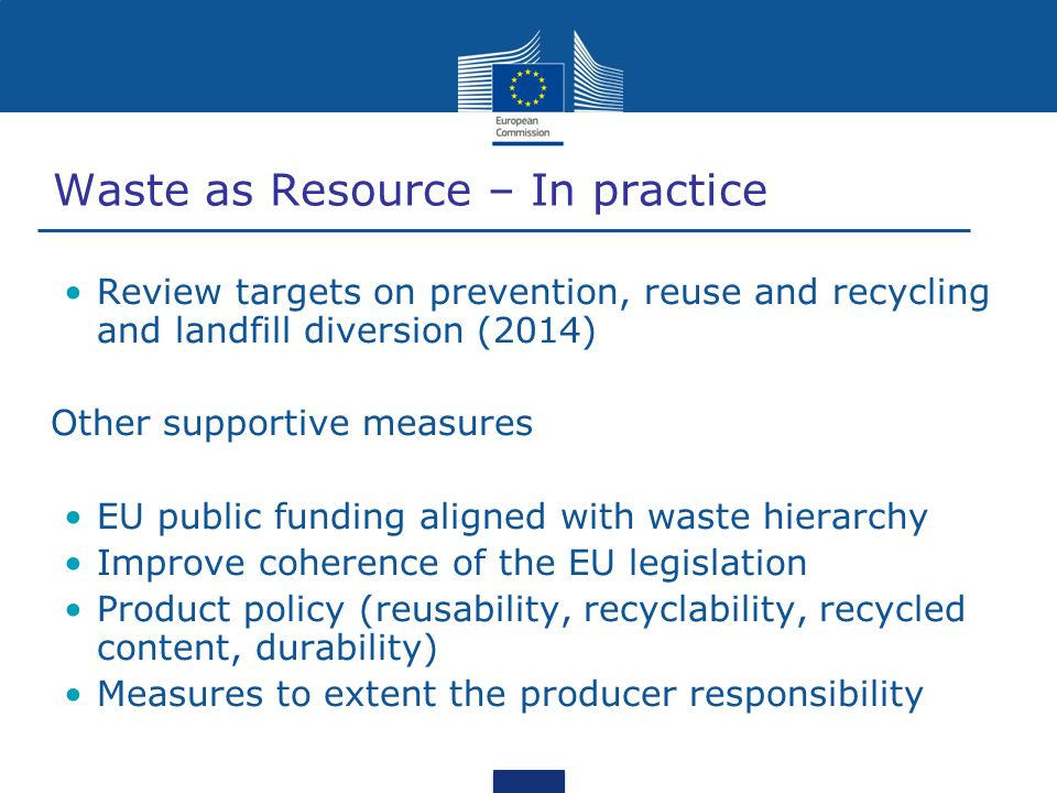 Waste as Resource – In practice