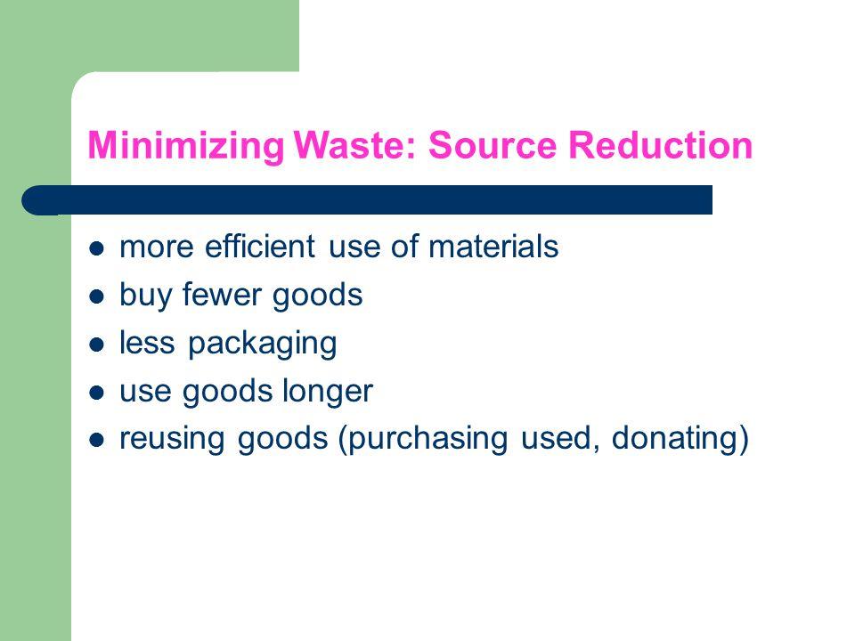 Minimizing Waste: Source Reduction