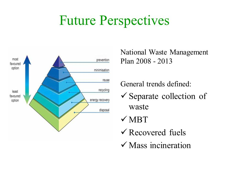 Future Perspectives Separate collection of waste MBT Recovered fuels