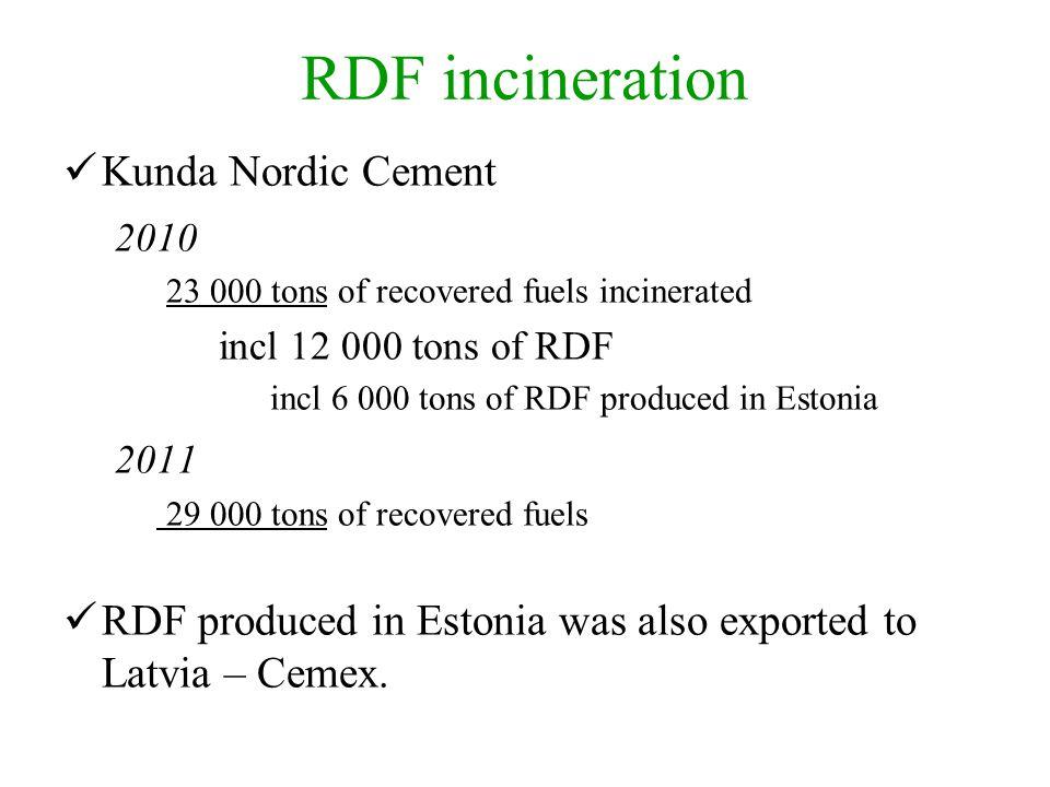 RDF incineration 2010 2011 Kunda Nordic Cement