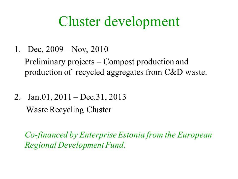 Cluster development Dec, 2009 – Nov, 2010