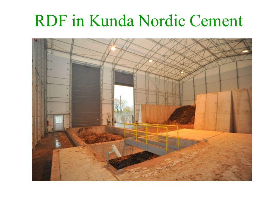 RDF in Kunda Nordic Cement