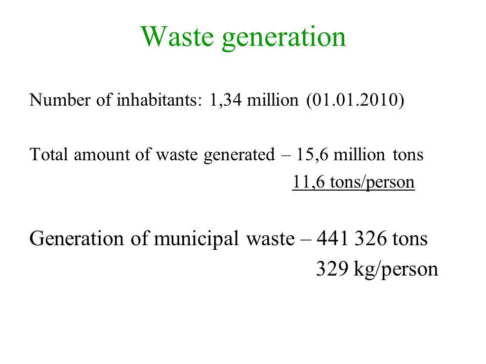 Waste generation Generation of municipal waste – 441 326 tons