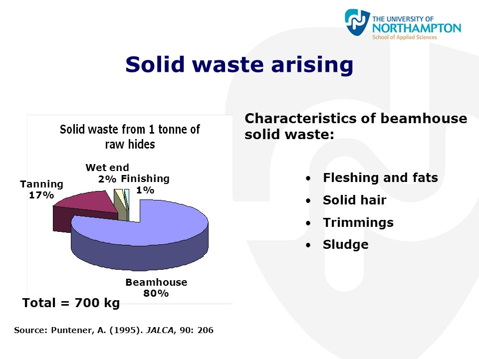 Solid waste arising Characteristics of beamhouse solid waste:
