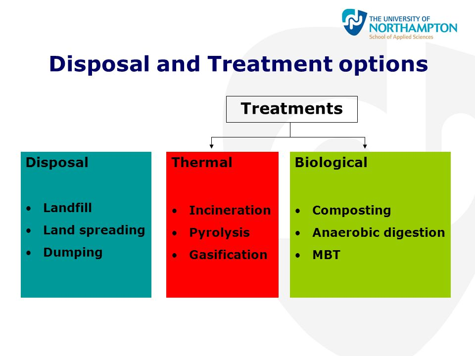 Disposal and Treatment options