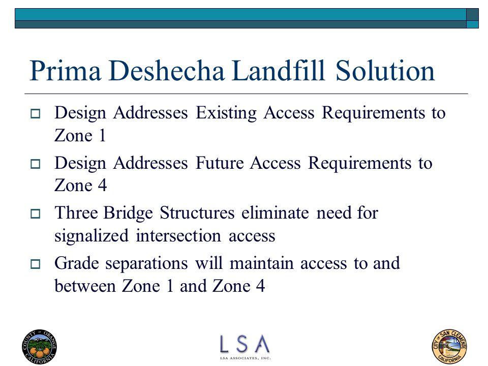 Prima Deshecha Landfill Solution