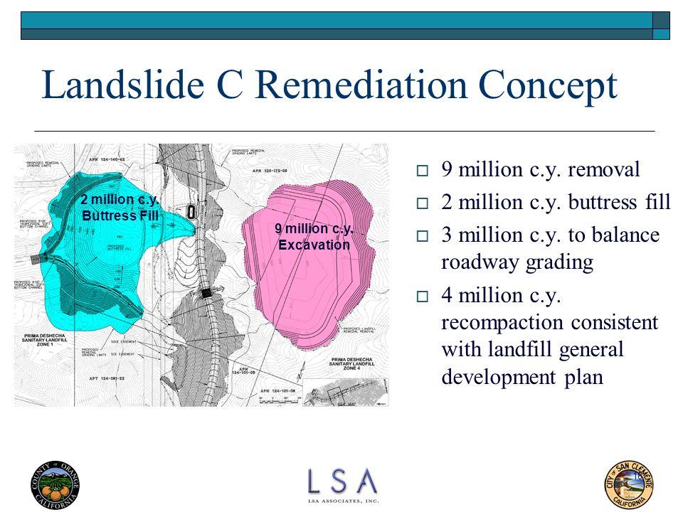 Landslide C Remediation Concept