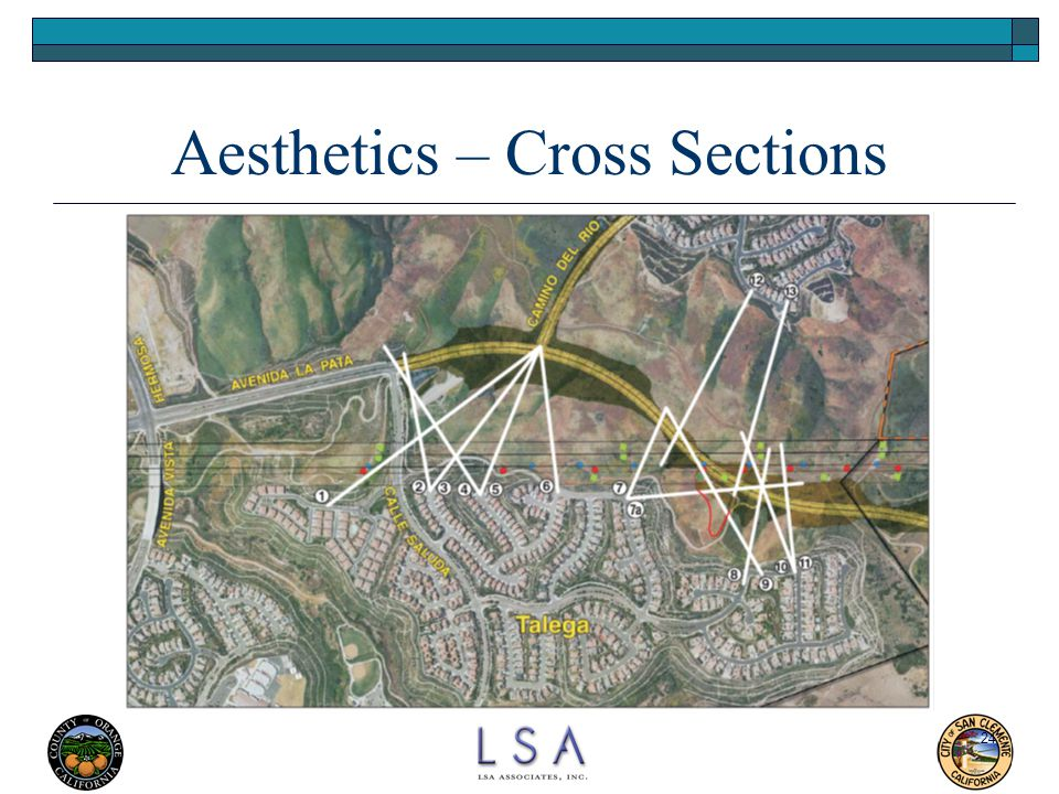 Aesthetics – Cross Sections