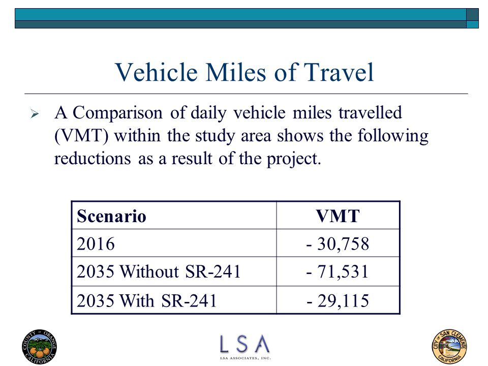 Vehicle Miles of Travel